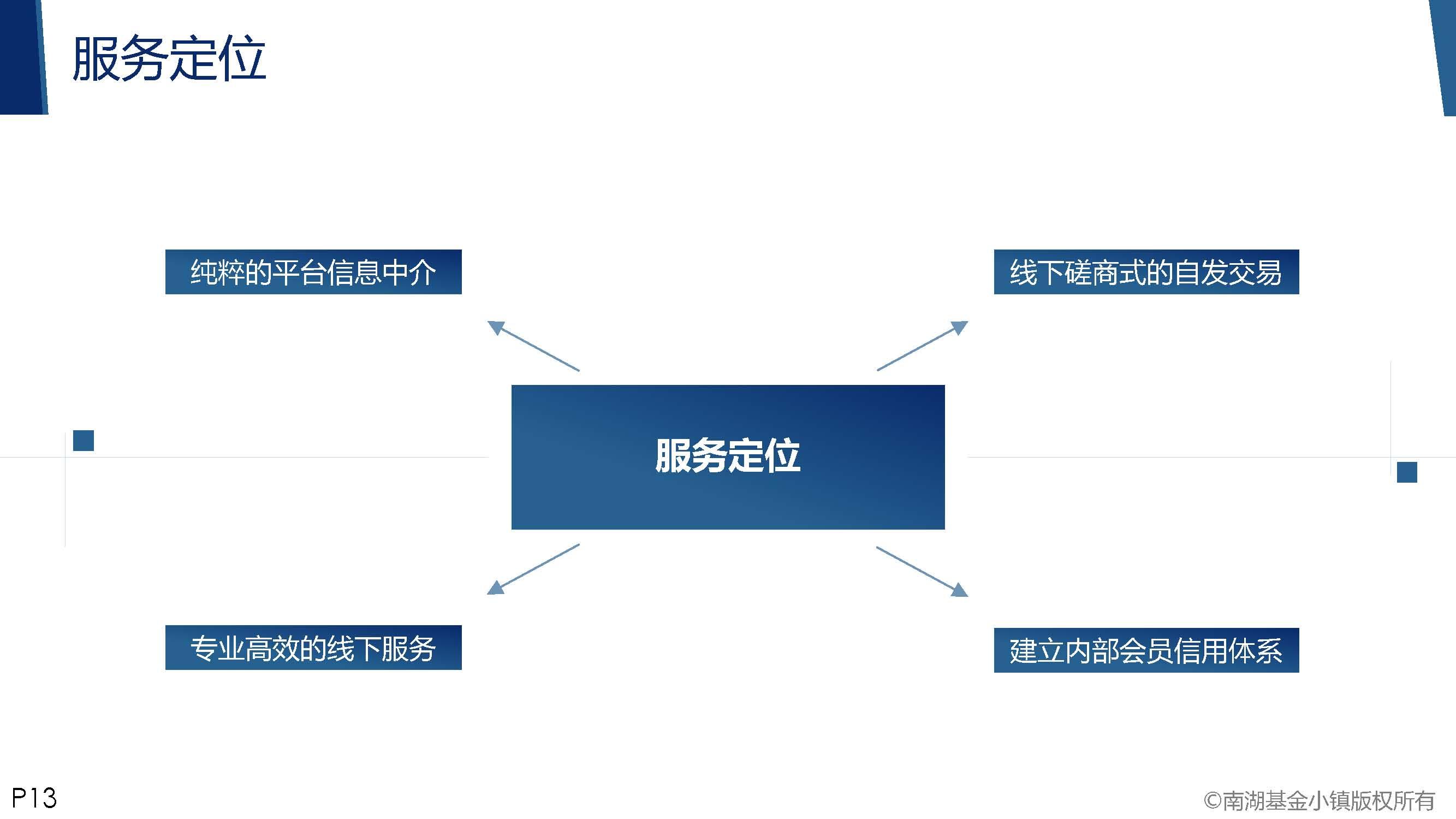 南湖基金小镇投融圈-内部转让信息对接服务平台介绍(6月26日修改稿)_页面_13.jpg