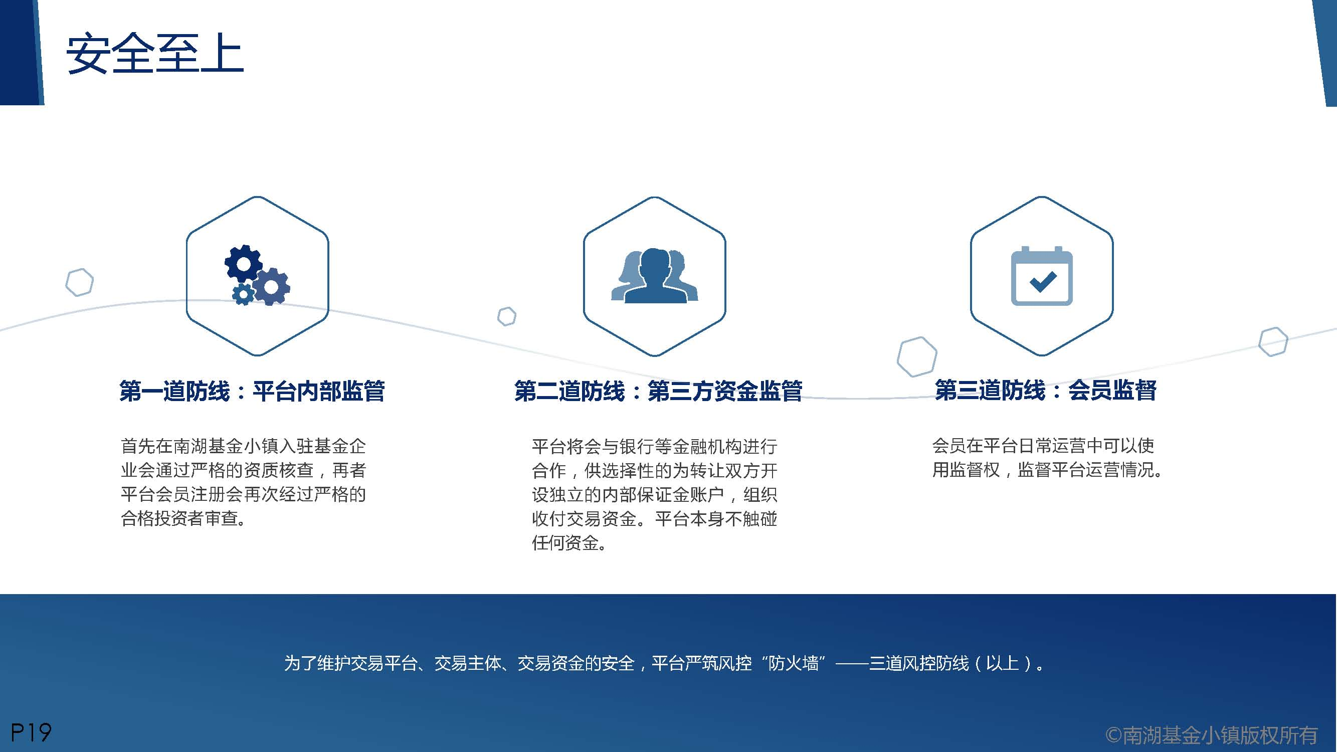 南湖基金小镇投融圈-内部转让信息对接服务平台介绍(6月26日修改稿)_页面_19.jpg