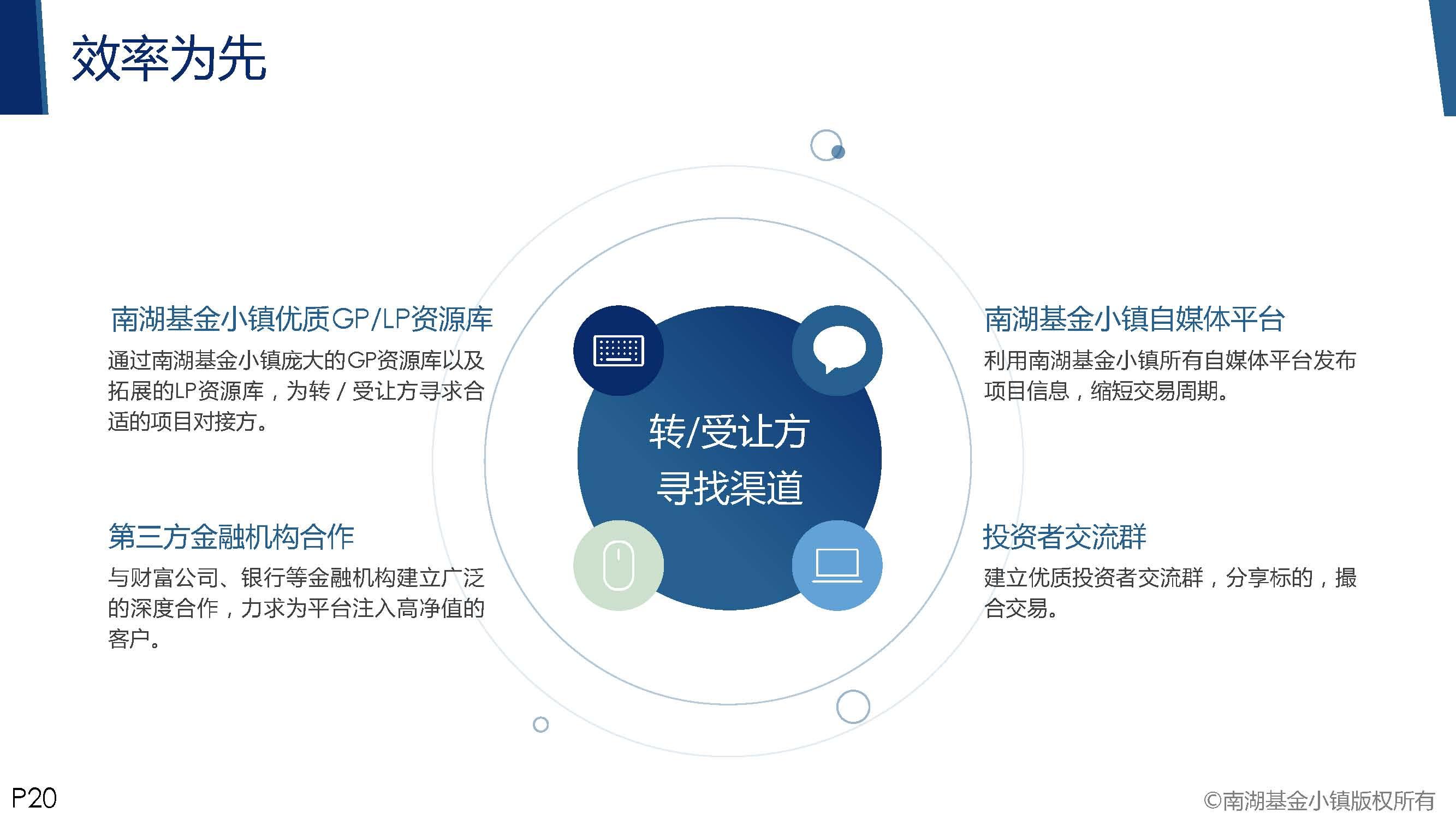 南湖基金小镇投融圈-内部转让信息对接服务平台介绍(6月26日修改稿)_页面_20.jpg